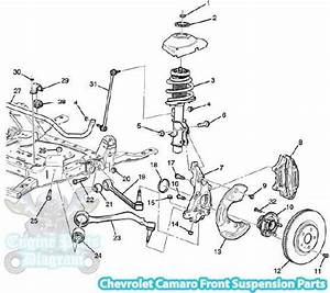 2010 Chevrolet Camaro Front Suspension Parts Diagram