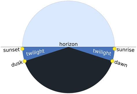 twilight wikipedia