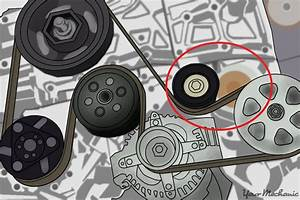 Check Faulty Timing Belt Tensioner Yourmechanic Advice