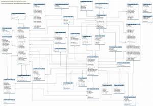 Chapter 2  Database Schema Management