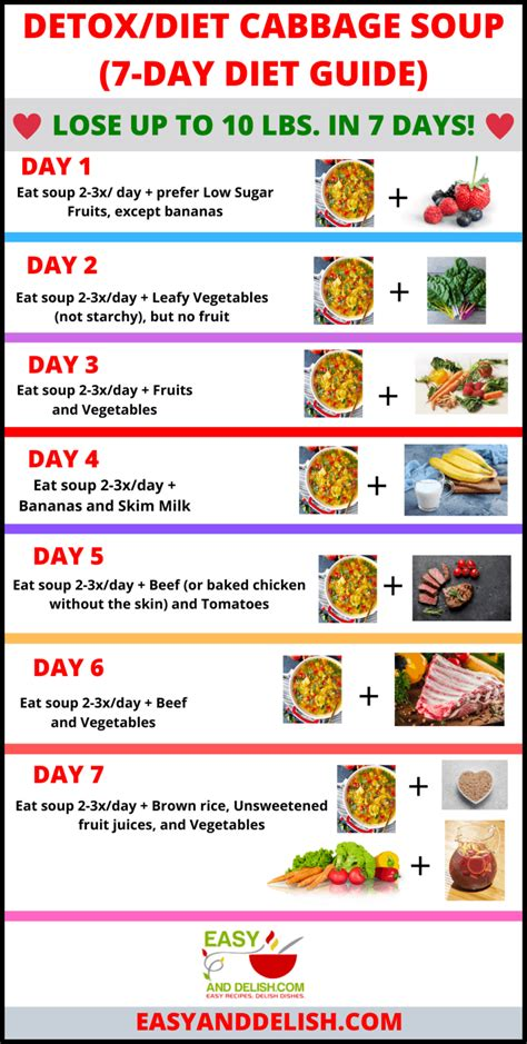 cabbage soup diet recipe   day diet soup