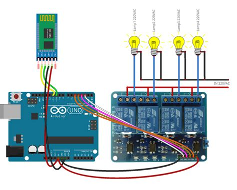 Bluetooth Control For Arduino Apk Download Android
