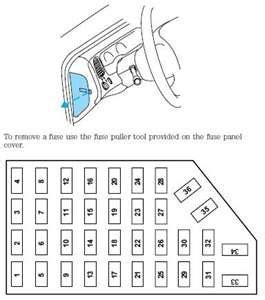 Solved Fuse Box Diagram For Ranger Fixya