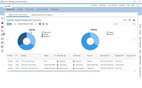 a detailed look at employee central service center sap blogs