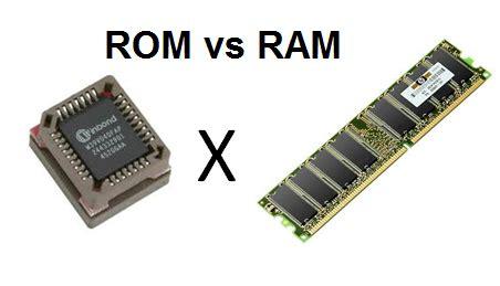 Rom And Ram  Ice Xie