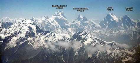 Map Of The Biafo Glacier Region And Photographs Of Latok