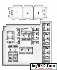 Chevrolet Cruze I Fuse Box Diagrams  U0026 Schemes