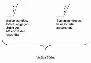 Aushub Berechnen : zeichner konstruktionslehre ~ Themetempest.com Abrechnung