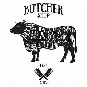 Butcher Cuts Scheme Of Beef Stock Vector