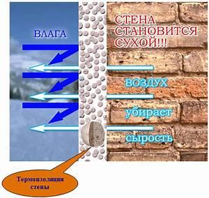 Isoler Une Porte De Garage : isoler une porte de garage coulissante 2 isoler un mur ~ Dailycaller-alerts.com Idées de Décoration
