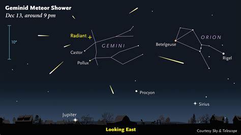 Geminid Meteor Shower Returns December