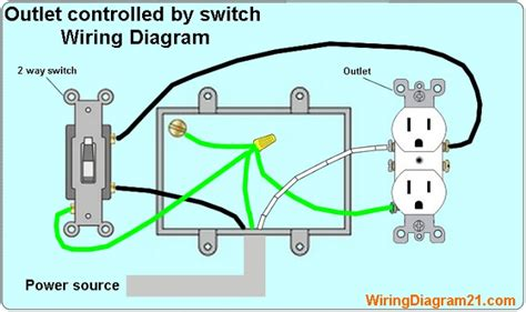 Self With Wiring Diagram March