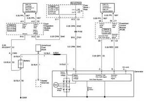 similiar buick rendezvous wiring diagram keywords fuse box diagram 2002 buick rendezvous wiring diagram rack and pinion