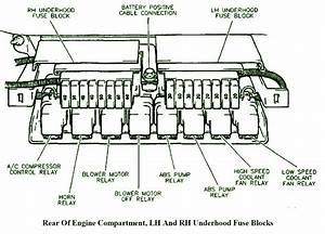 95 Buick Lesabre Underhood Fuse Box Diagram  U2013 Circuit