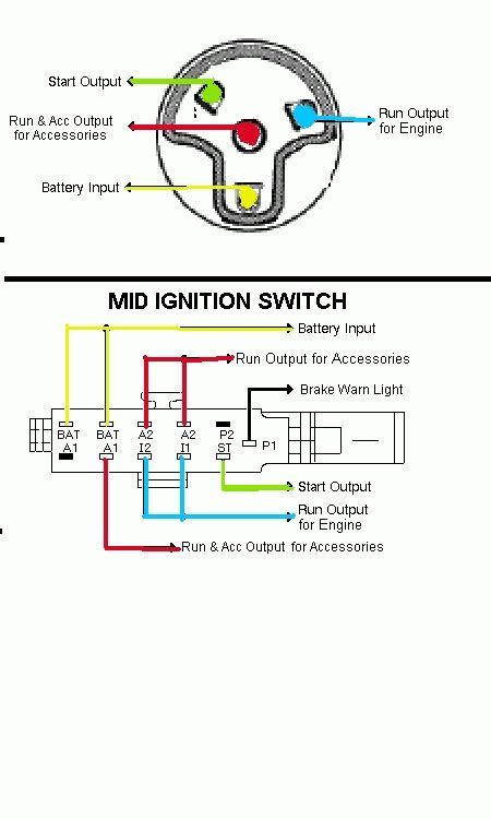 Ignition Starter Switch Wiring Diagram by Ignition Switch Wiring Diagram Wiring Diagram And Fuse