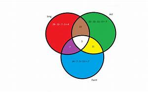 How To Solve Venn Diagram Problems  Intersection Of Three