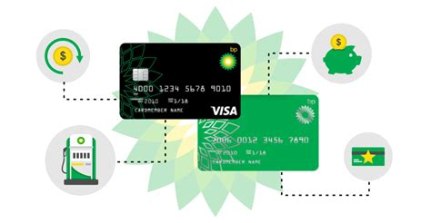 bp visa review creditloancom