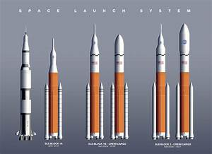 Here U0026 39 S An Updates Space Launch System Configuration