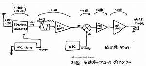 430 Mhz Ssb Transceiver