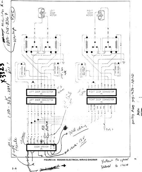 Genesi Vertical Lift Wiring Diagram genesis vertical lift wiring diagram wiring library