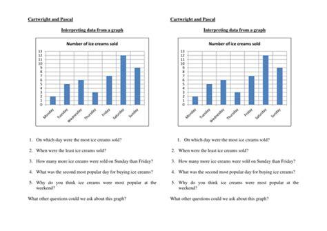 year  intrerpreting bar graphs  levels  rfernley