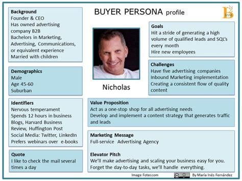 marketing persona 24 best buyer personas images on persona inbound marketing and customer persona