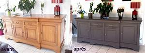 meuble formica relookc3a9 With meuble relook