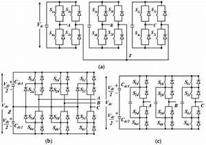 Wiring Diagram Fiat Panda Html
