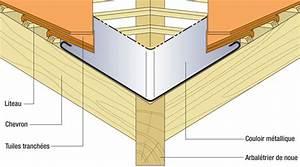 Comment Poser Une Charnière Plate : pose de tuiles plates sur noue ouverte ~ Dailycaller-alerts.com Idées de Décoration