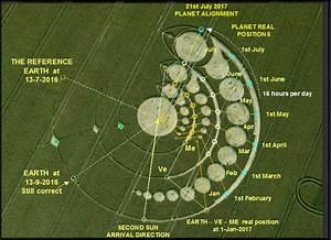 Bildergebnis für crop circles may 2017   Crop Circles ...