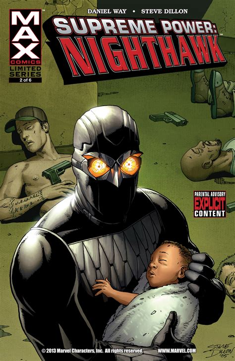 supreme power supreme power nighthawk vol 1 2 marvel database
