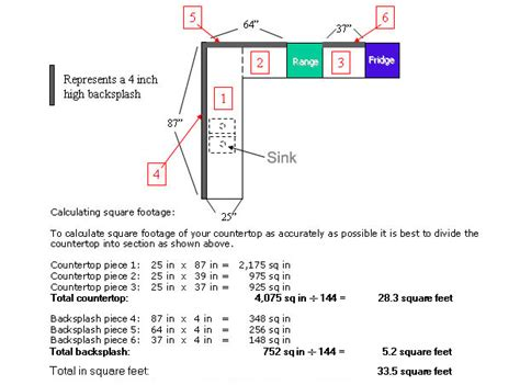 how to measure countertops corian frequently asked questions bill shea s
