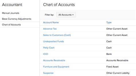 chart  accounts  zoho books