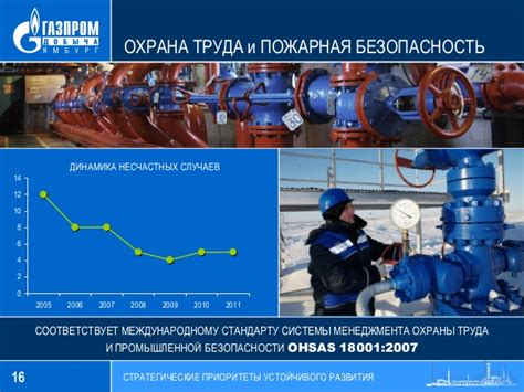 Ветроэнергетика презентация доклад проект скачать