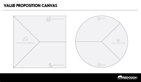 proposition canvas   fill   template