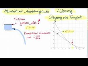 Momentangeschwindigkeit Berechnen : momentane nderungsrate ableitung differentialquotient schnell und einfach erkl rt ~ Themetempest.com Abrechnung
