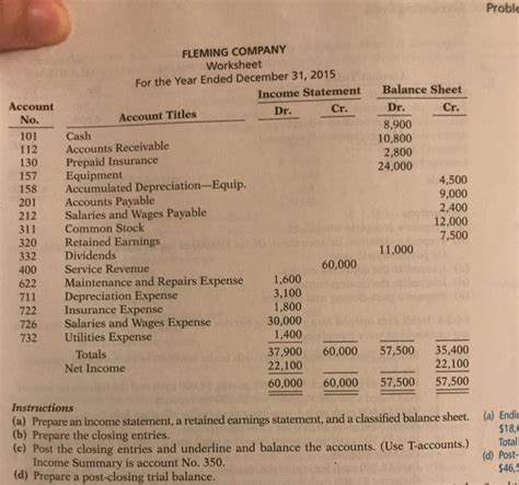 1 edition 15 accounting for insurance overview as bookkeepers, you will no doubt come across a myriad kelvin then deals with the repairer directly in carrying out the repair. Solved: Proble FLEMING COMPANY Worksheet For The Year Ende... | Chegg.com