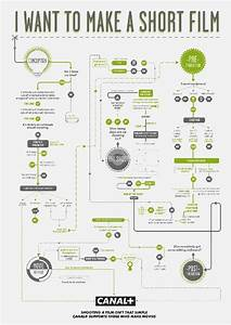 Geek Me   Aw Flowcharts  And Creative Me