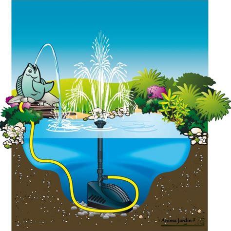 pompe filtration bassin de jardin power clear avec uv achat vente pas cher