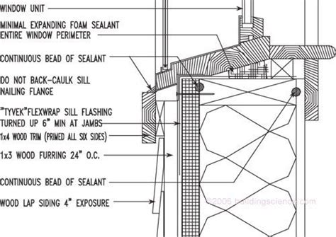 Window Sill Section by Image Result For Drawing Window Sill Section Details