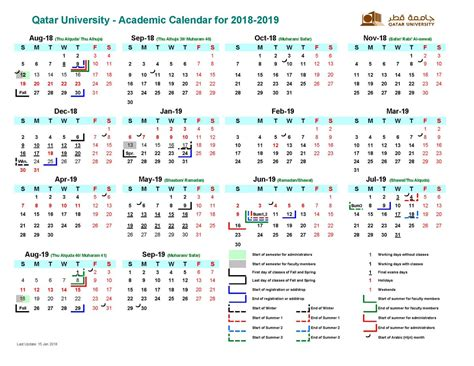 central lab unit twitter qatar university academic calendar