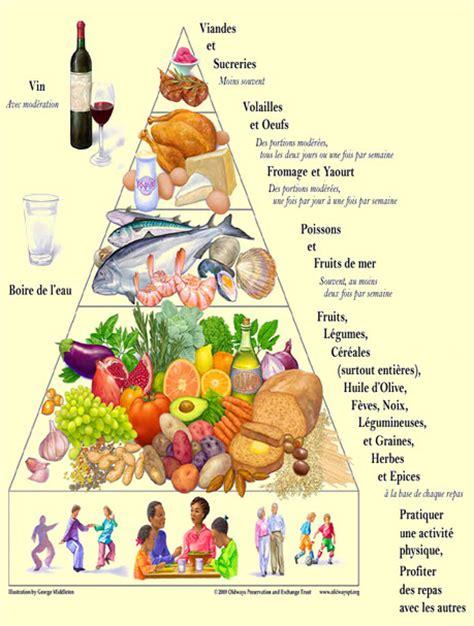 recettes cuisine du monde le régime méditerranéen crétois pour une bonne santé