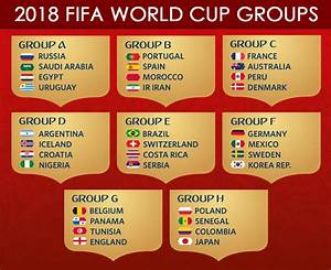 FIFA World Cup 2018 Russia - FIFA 2018 World Cup Live Updates