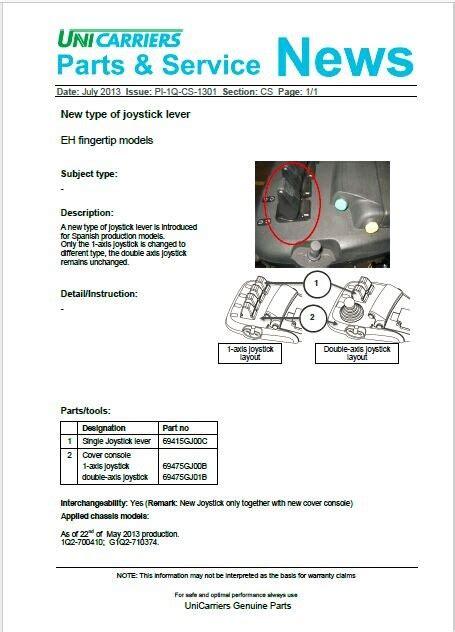atlet forklift parts  service manuals   software