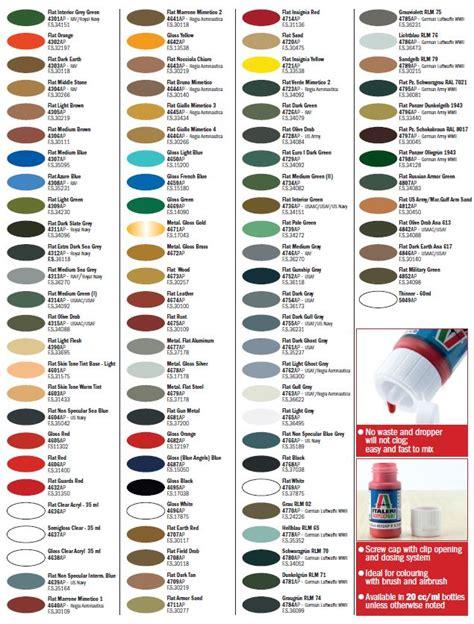 tamiya color conversion chart images