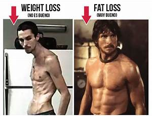 8 Reasons You U0026 39 Re Not Losing Fat In A Calorie Deficit