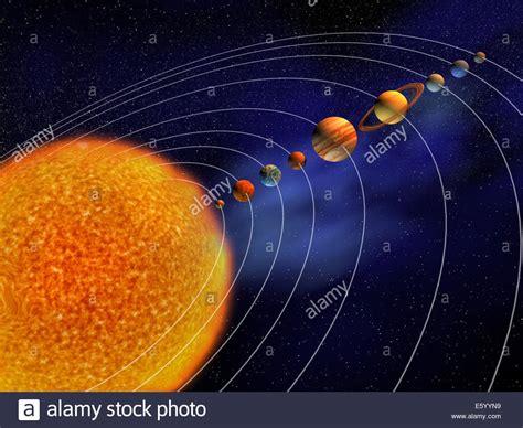 Solar System Diagram Stock Photos