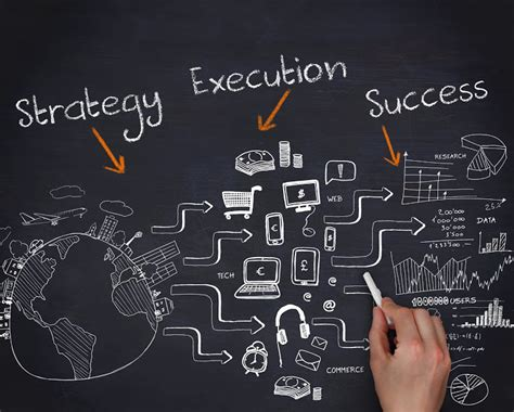 How To Become Great In Iot Strategy And Execution  Amyx+ Internet Of Things (iot