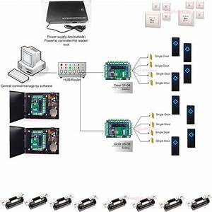 Rj45 8 Doors Access Control System Electric Ansi Strike