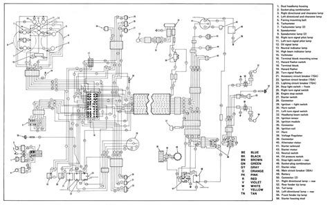 Anyone Have Simple Wiring Diagram Using The Style
